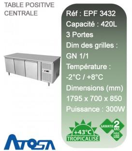 Table réfrigérée positive à 3 portes Atosa EPF3432