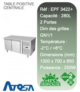 Table réfrigérée à deux portes Atosa EPF3422
