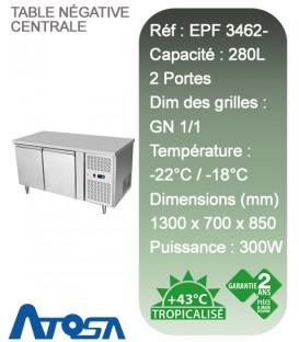 Table réfrigérée à deux portes Atosa EPF3462